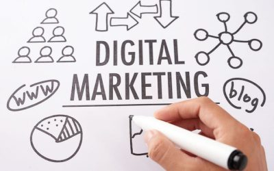 Surviving COVID-19 – Why Companies Turn To Digital Marketing