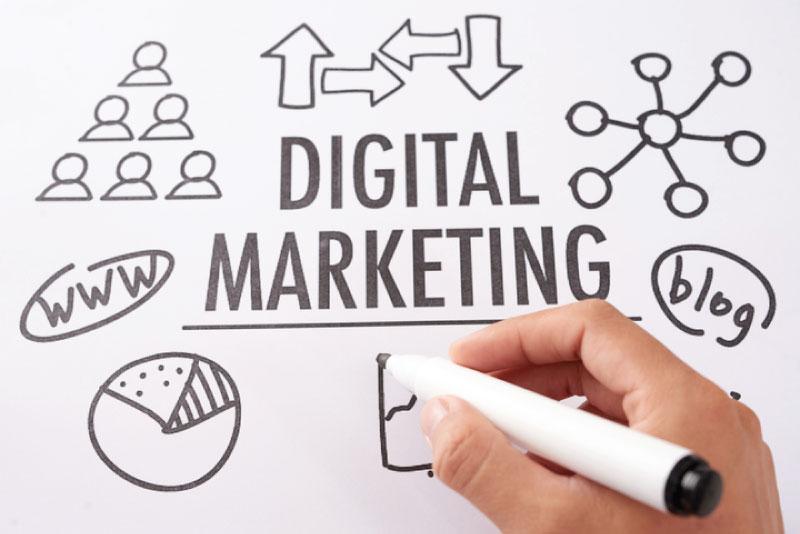 Surviving COVID-19 Digital Marketing