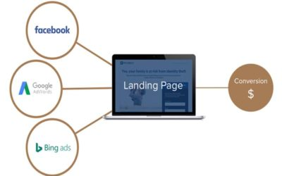 Attracting Paid Traffic That Converts in 6 Steps